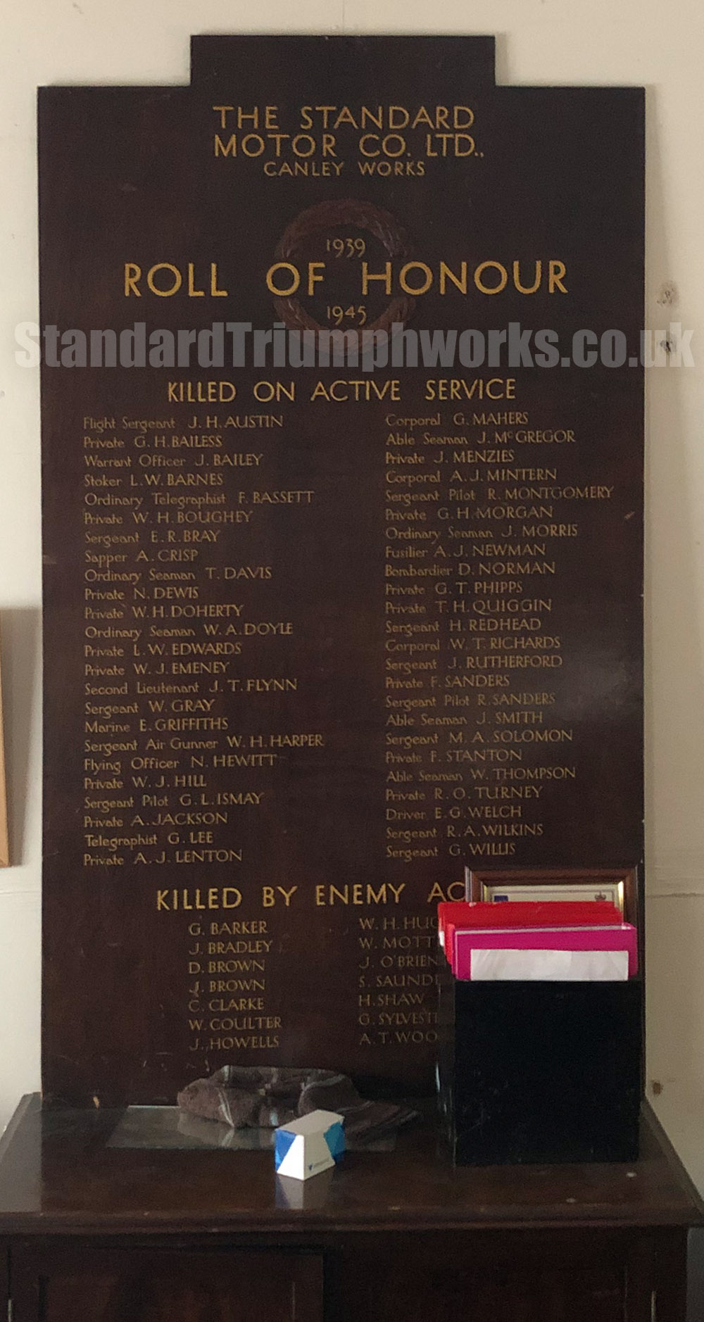 standard motors roll of honour